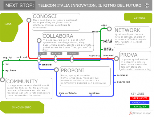 Telecom Italia lancia Next Open Innovation