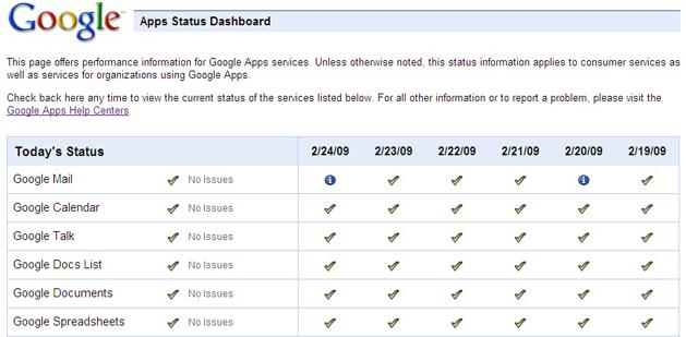 Google si scusa per Gmail e propone una Apps Status Dashboard
