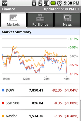 Google Finance per Android