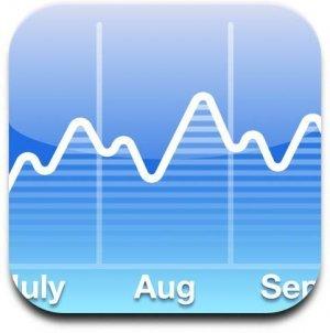 Apple Q3 2009: risultati finanziari