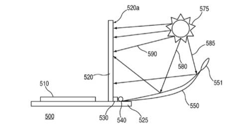MacBook: Apple brevetta lcd retroilluminato dal sole…