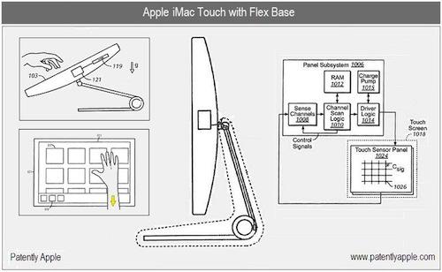Il prossimo iPad potrebbe essere un iMac